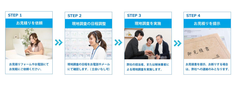 Step1 見積依頼Step2 日程調整Step3 現地調査Step4 見積提示